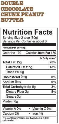 chocolatenutrition