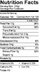 nutritionbutter